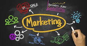 Explicando o Marketing